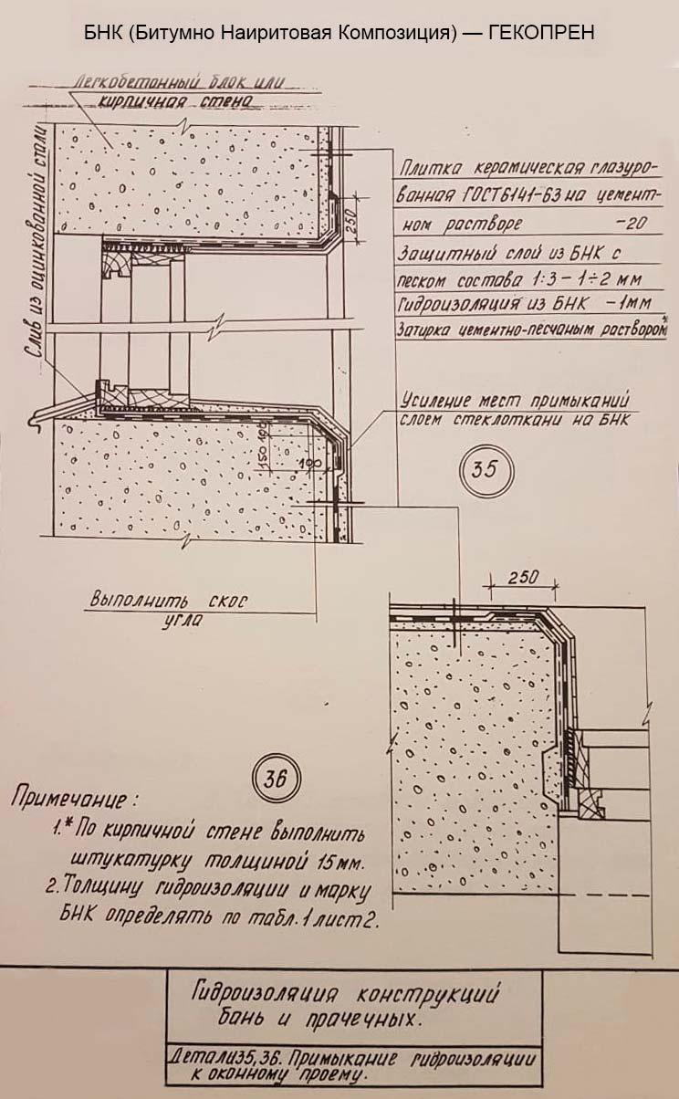 Как гидроизоляция и чем в ванной делается